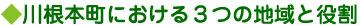 川根本町における3つの地域と役割